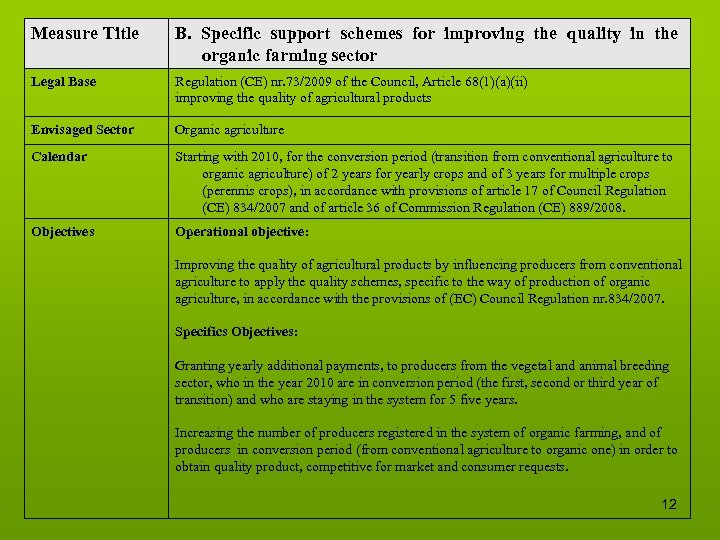 Measure Title B. Specific support schemes for improving the quality in the organic farming