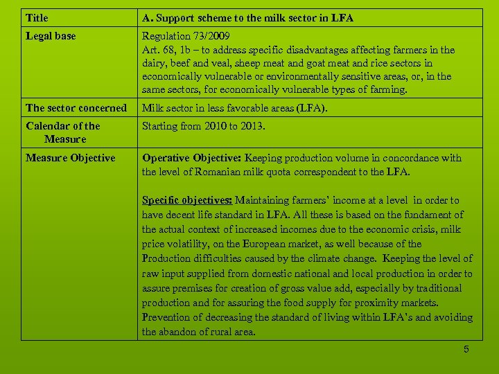 Title A. Support scheme to the milk sector in LFA Legal base Regulation 73/2009