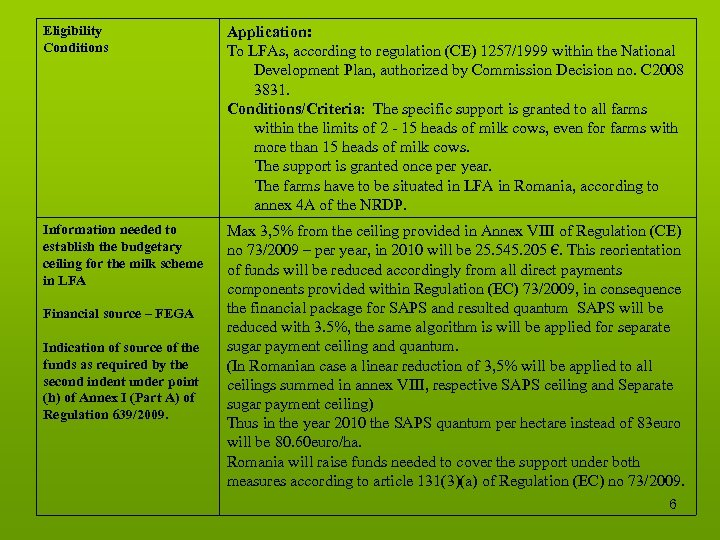 Eligibility Conditions Application: To LFAs, according to regulation (CE) 1257/1999 within the National Development