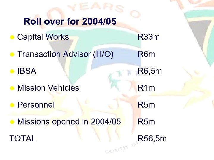 Roll over for 2004/05 ® Capital Works ® Transaction Advisor (H/O) ® IBSA ®