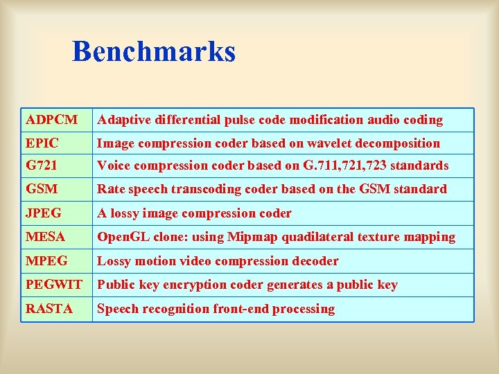 Benchmarks ADPCM Adaptive differential pulse code modification audio coding EPIC Image compression coder based