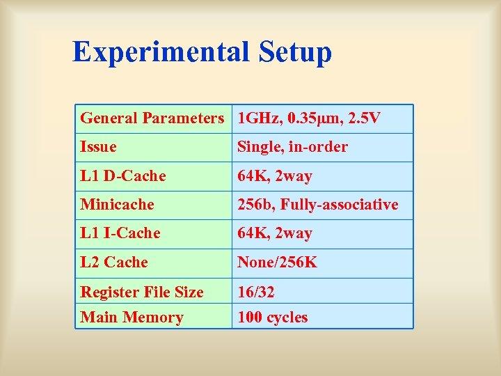 Experimental Setup General Parameters 1 GHz, 0. 35μm, 2. 5 V Issue Single, in-order
