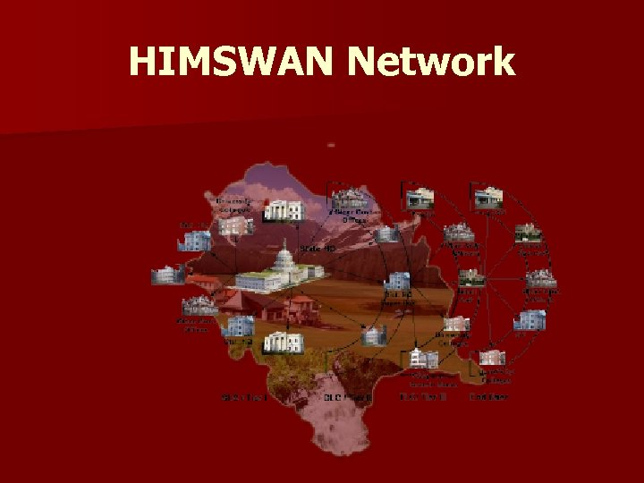 HIMSWAN Network
