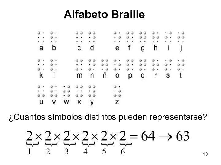Alfabeto Braille ¿Cuántos símbolos distintos pueden representarse? 10