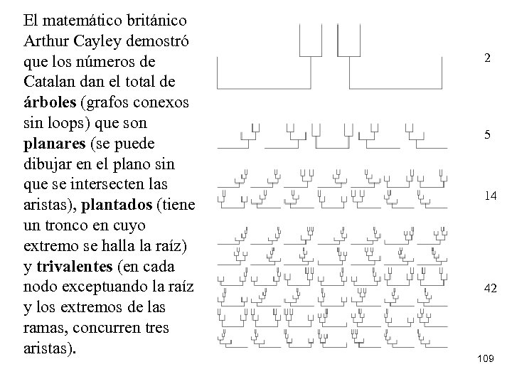 El matemático británico Arthur Cayley demostró que los números de Catalan dan el total