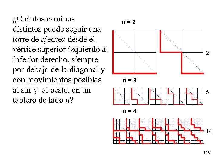 ¿Cuántos caminos distintos puede seguir una torre de ajedrez desde el vértice superior izquierdo