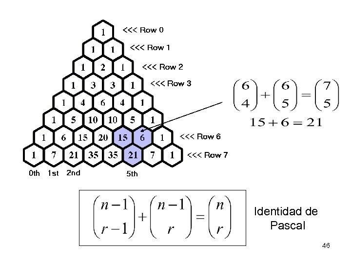 Identidad de Pascal 46