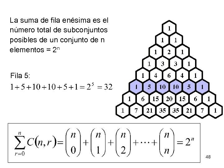 La suma de fila enésima es el número total de subconjuntos posibles de un