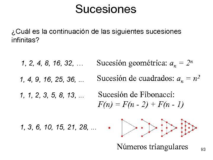 Sucesiones ¿Cuál es la continuación de las siguientes sucesiones infinitas? 1, 2, 4, 8,