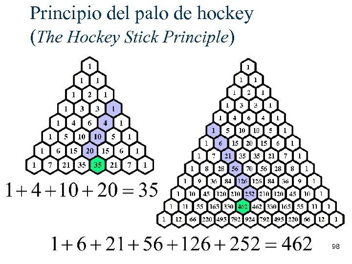 Principio del palo de hockey (The Hockey Stick Principle) 98