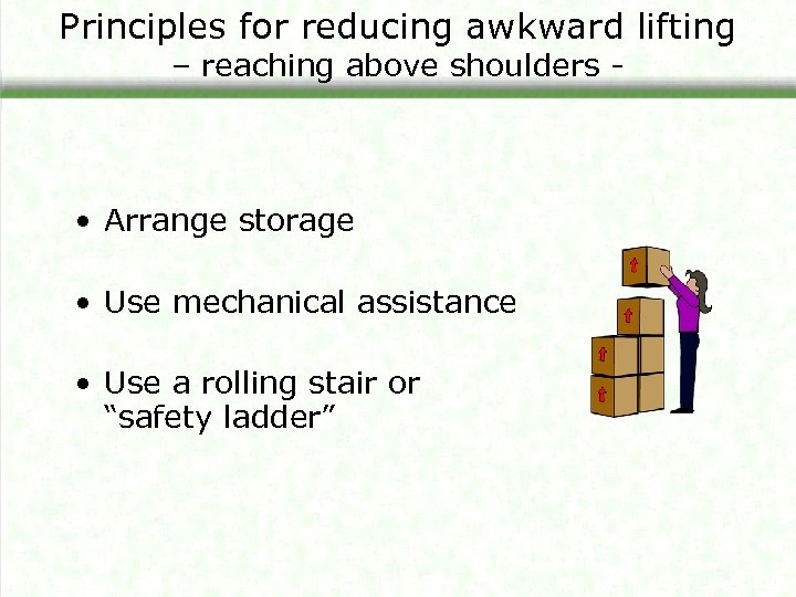 Principles for reducing awkward lifting – reaching above shoulders - • Arrange storage •