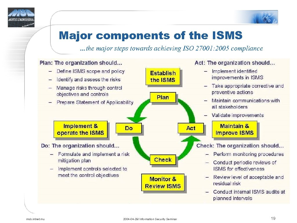 Major components of the ISMS …the major steps towards achieving ISO 27001: 2005 compliance