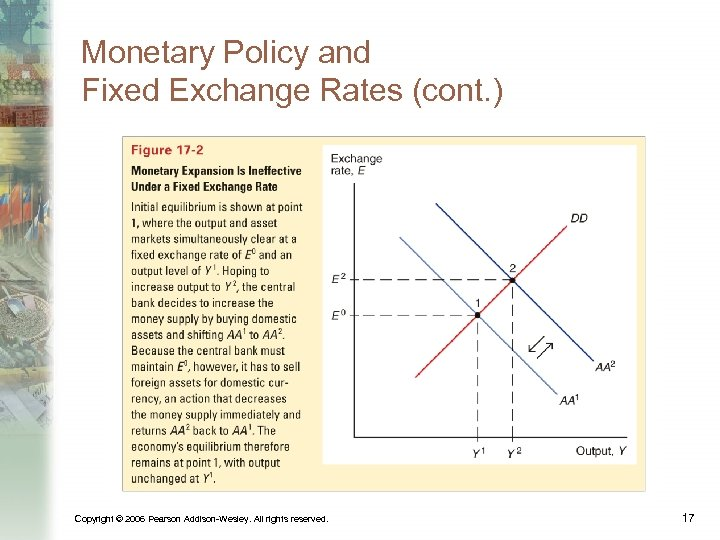 Monetary Policy and Fixed Exchange Rates (cont. ) Copyright © 2006 Pearson Addison-Wesley. All