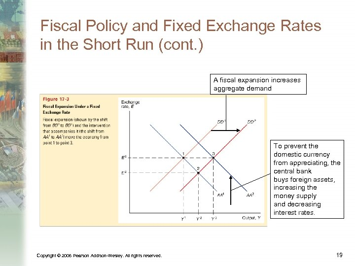 Fiscal Policy and Fixed Exchange Rates in the Short Run (cont. ) A fiscal
