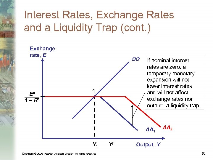 Interest Rates, Exchange Rates and a Liquidity Trap (cont. ) Exchange rate, E Ee