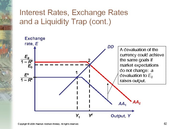 Interest Rates, Exchange Rates and a Liquidity Trap (cont. ) Exchange rate, E DD