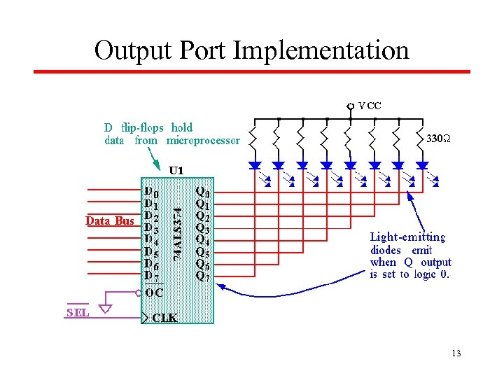 Output Port Implementation 13