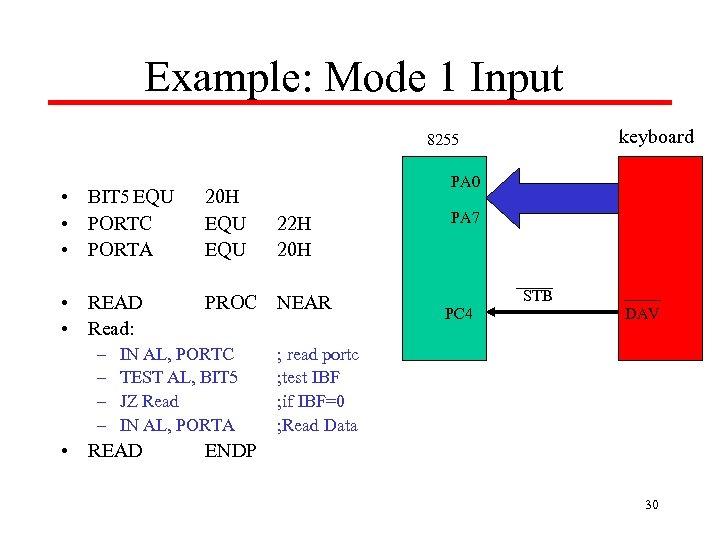 Example: Mode 1 Input keyboard 8255 PA 0 • BIT 5 EQU • PORTC