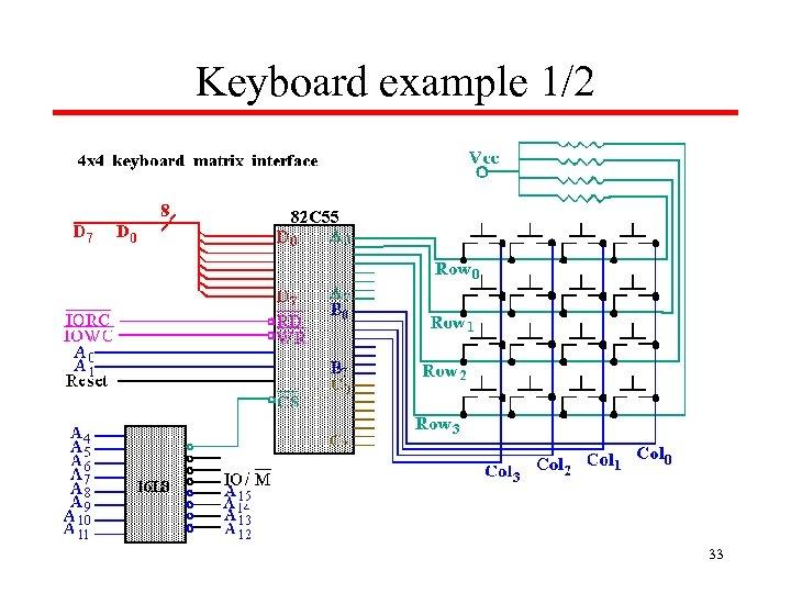 Keyboard example 1/2 33