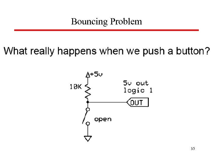 Bouncing Problem 35
