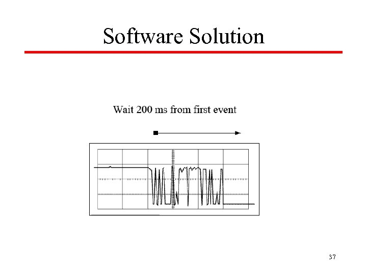 Software Solution 37