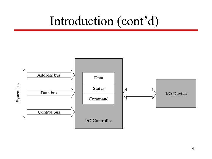 Introduction (cont'd) 4
