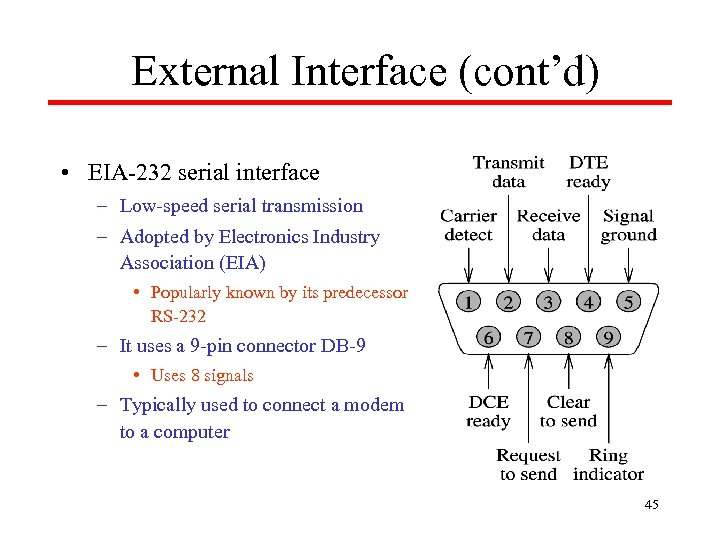 External Interface (cont'd) • EIA-232 serial interface – Low-speed serial transmission – Adopted by