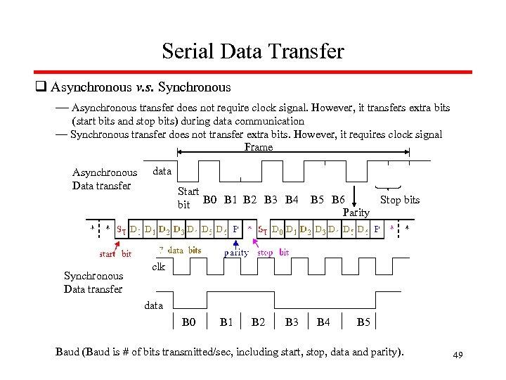 Serial Data Transfer q Asynchronous v. s. Synchronous — Asynchronous transfer does not require