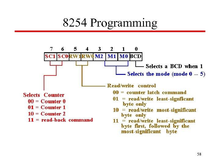 8254 Programming 58