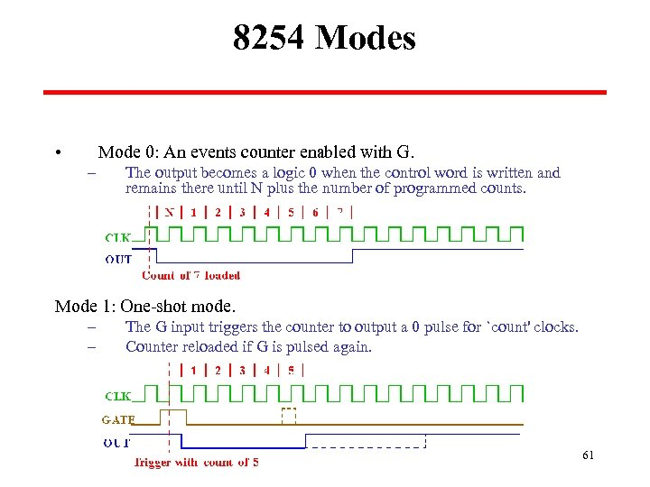 8254 Modes • Mode 0: An events counter enabled with G. – The output