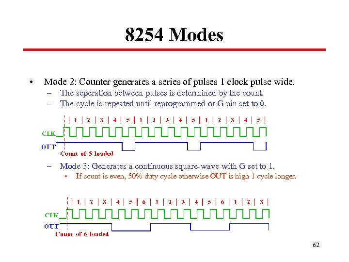 8254 Modes • Mode 2: Counter generates a series of pulses 1 clock pulse