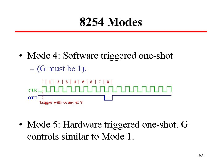 8254 Modes • Mode 4: Software triggered one-shot – (G must be 1). •