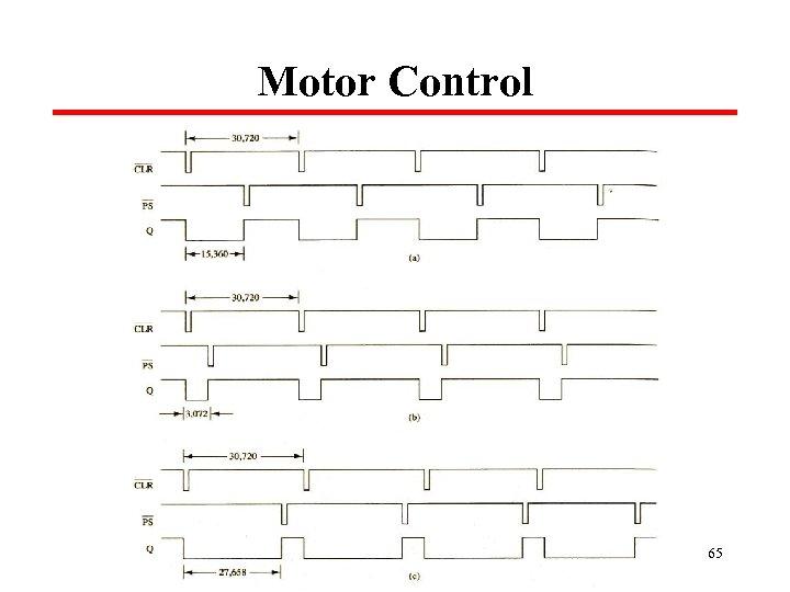 Motor Control 65