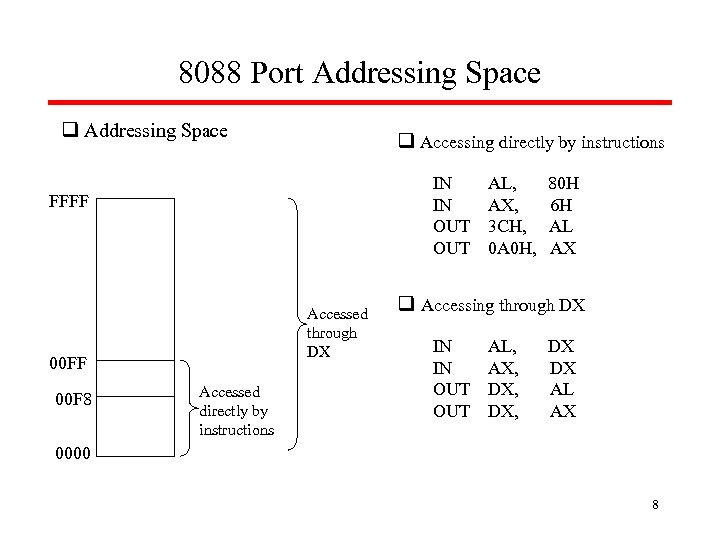 8088 Port Addressing Space q Accessing directly by instructions IN AL, 80 H IN