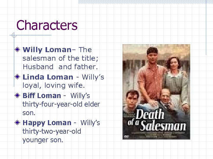 Characters Willy Loman– The salesman of the title; Husband father. Linda Loman - Willy's