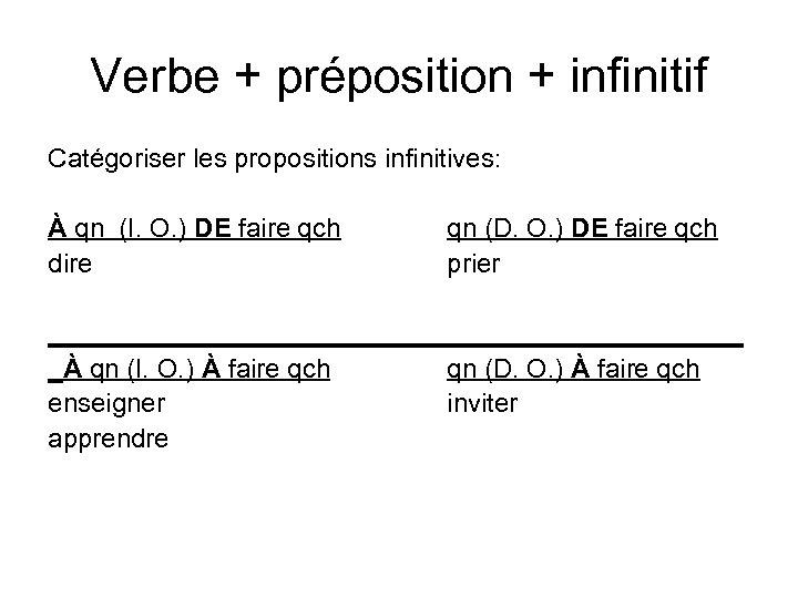 Verbe + préposition + infinitif Catégoriser les propositions infinitives: À qn (I. O. )