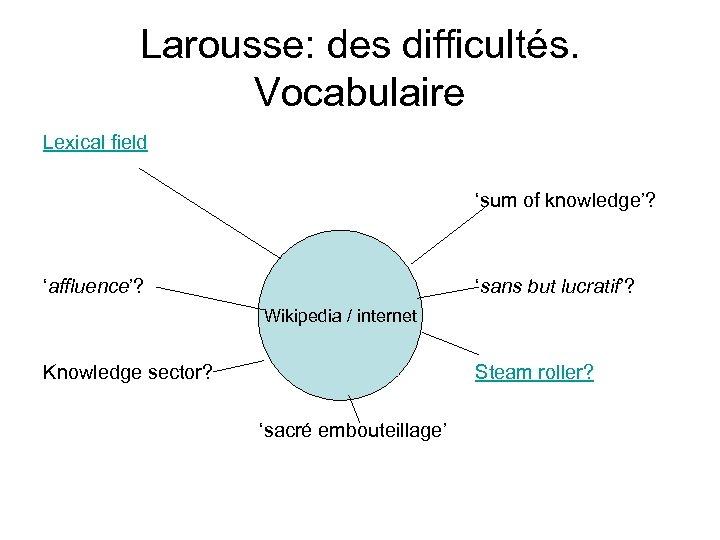 Larousse: des difficultés. Vocabulaire Lexical field 'sum of knowledge'? 'affluence'? 'sans but lucratif'? Wikipedia