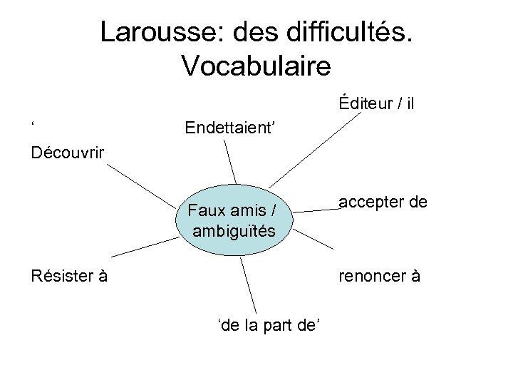 Larousse: des difficultés. Vocabulaire Éditeur / il ' Découvrir Endettaient' Faux amis / ambiguïtés