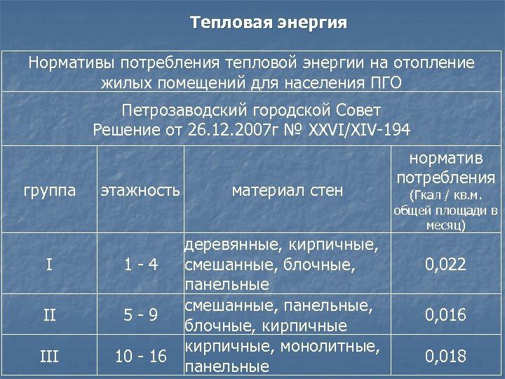 Тепловая энергия Нормативы потребления тепловой энергии на отопление жилых помещений для населения ПГО Петрозаводский