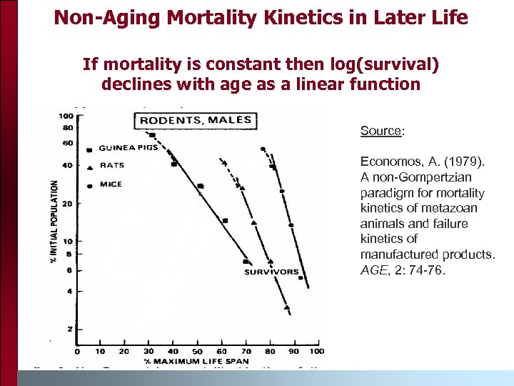 Non-Aging Mortality Kinetics in Later Life If mortality is constant then log(survival) declines with
