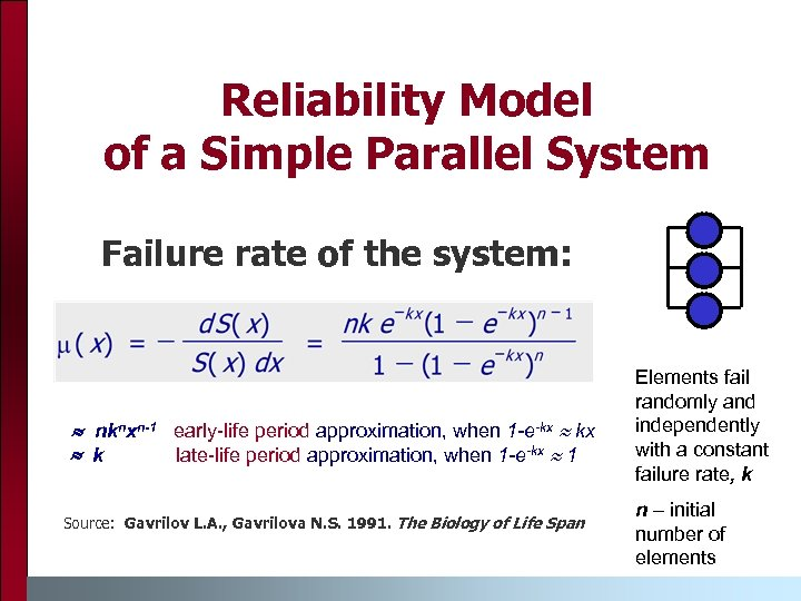 Reliability Model of a Simple Parallel System Failure rate of the system: nknxn-1 early-life