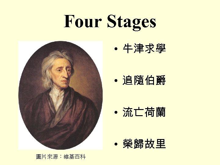 Four Stages • 牛津求學 • 追隨伯爵 • 流亡荷蘭 • 榮歸故里 圖片來源:維基百科