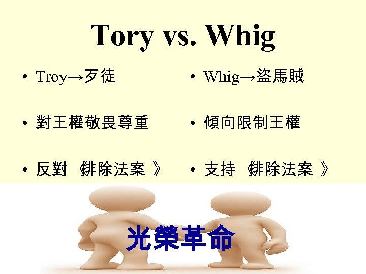Tory vs. Whig • Troy→歹徒 • Whig→盜馬賊 • 對王權敬畏尊重 • 傾向限制王權 • 反對 《