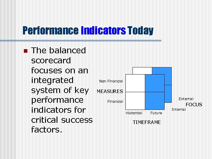 Performance Indicators Today n The balanced scorecard focuses on an Non Financial integrated system