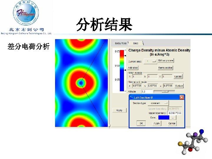 分析结果 差分电荷分析