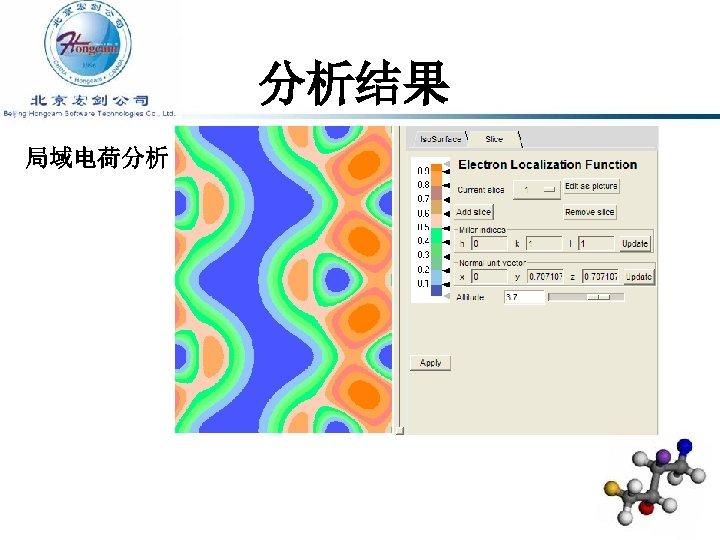 分析结果 局域电荷分析
