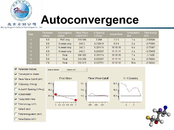 Autoconvergence