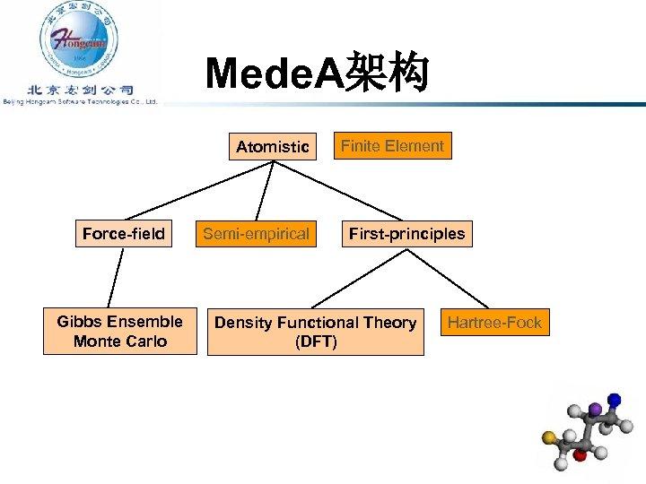 Mede. A架构 Atomistic Force-field Gibbs Ensemble Monte Carlo Semi-empirical Finite Element First-principles Density Functional