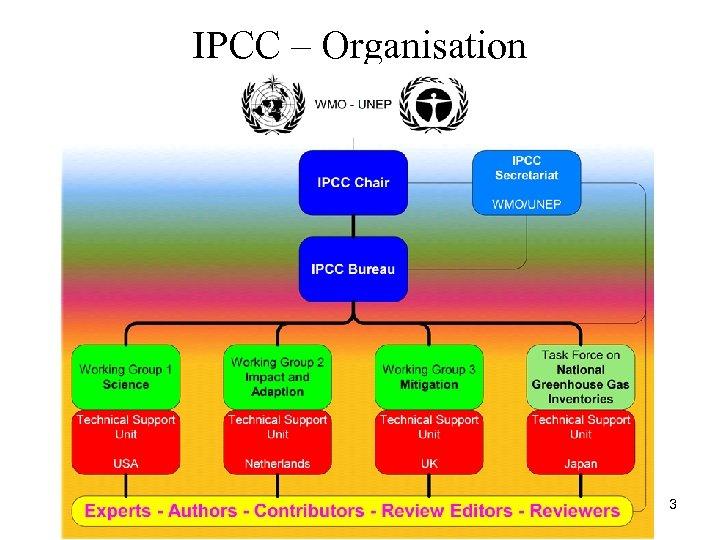IPCC – Organisation 3