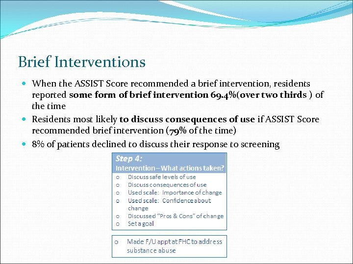 Brief Interventions When the ASSIST Score recommended a brief intervention, residents reported some form